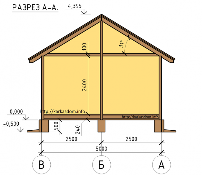 Проект дома-525